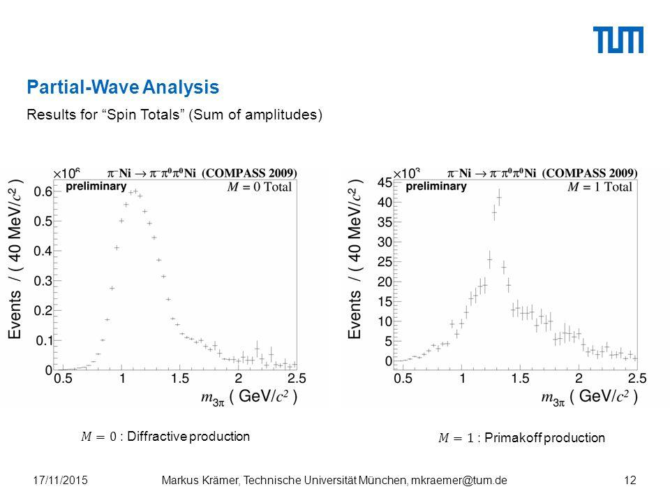 Partial-Wave Analysis 17/11/2015Markus Krämer, Technische Universität München, mkraemer@tum.de12 Results for Spin Totals (Sum of amplitudes)