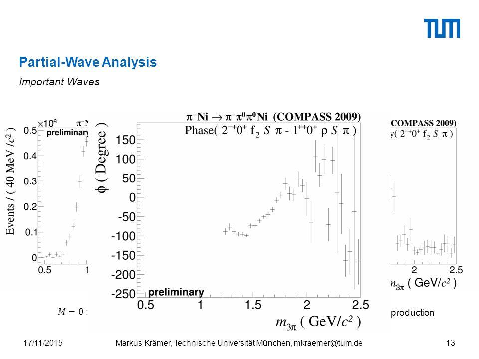 Partial-Wave Analysis Important Waves Markus Krämer, Technische Universität München, mkraemer@tum.de17/11/201513