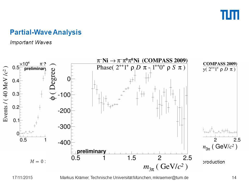 Partial-Wave Analysis Important Waves Markus Krämer, Technische Universität München, mkraemer@tum.de17/11/201514