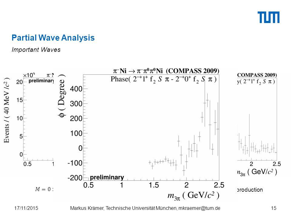 Partial Wave Analysis Important Waves Markus Krämer, Technische Universität München, mkraemer@tum.de17/11/201515