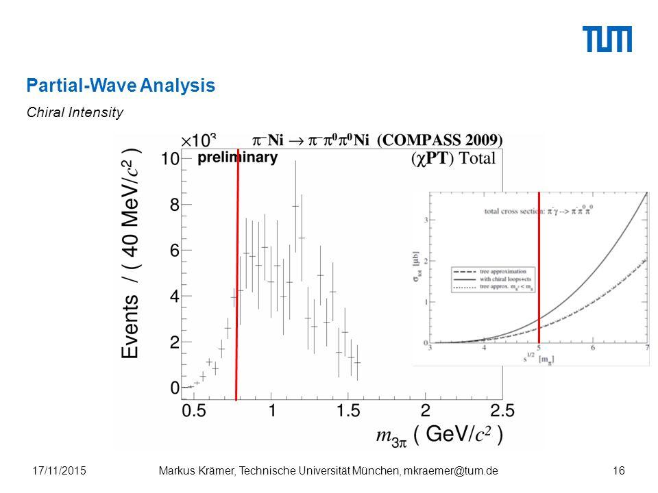 Partial-Wave Analysis 17/11/2015Markus Krämer, Technische Universität München, mkraemer@tum.de16 Chiral Intensity