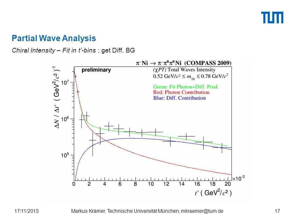 Partial Wave Analysis 17/11/2015Markus Krämer, Technische Universität München, mkraemer@tum.de17 Chiral Intensity – Fit in t'-bins : get Diff.