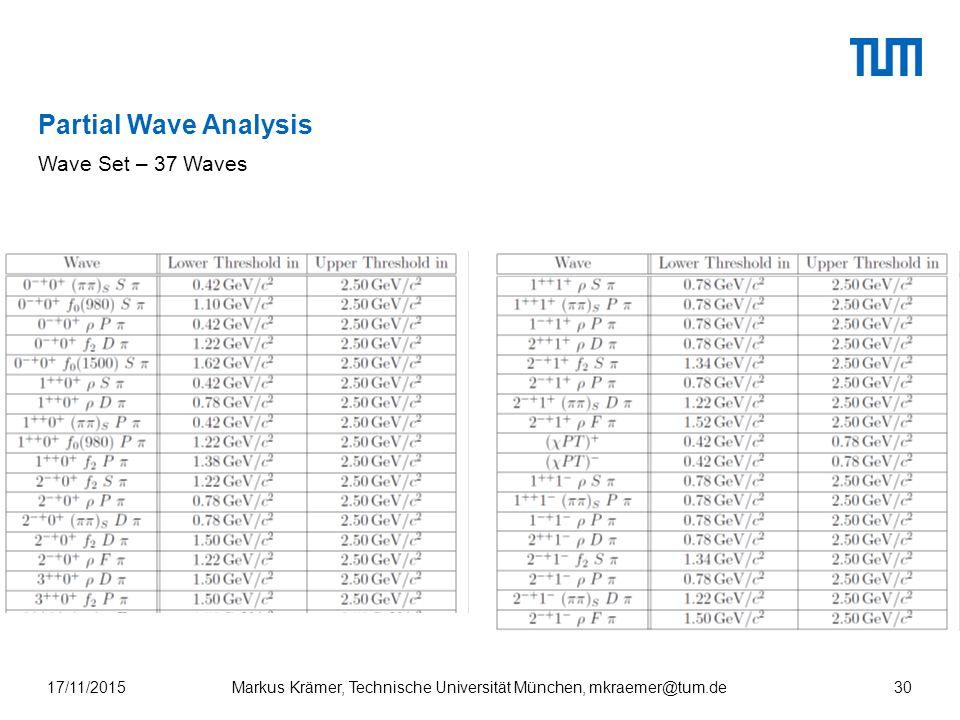 Partial Wave Analysis 17/11/2015Markus Krämer, Technische Universität München, mkraemer@tum.de30 Wave Set – 37 Waves