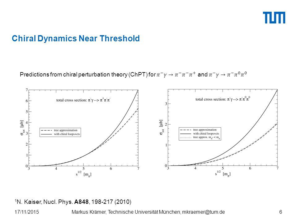 Chiral Dynamics Near Threshold 17/11/2015Markus Krämer, Technische Universität München, mkraemer@tum.de6 1 N.