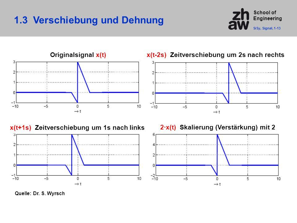 School of Engineering Originalsignal x(t) x(t+1s) Zeitverschiebung um 1s nach links x(t-2s) Zeitverschiebung um 2s nach rechts 2·x(t) Skalierung (Vers