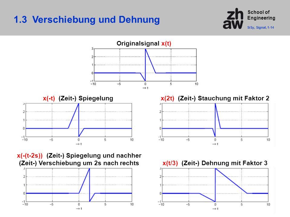 School of Engineering Originalsignal x(t) x(-t) (Zeit-) Spiegelungx(2t) (Zeit-) Stauchung mit Faktor 2 x(t/3) (Zeit-) Dehnung mit Faktor 3 x(-(t-2s))