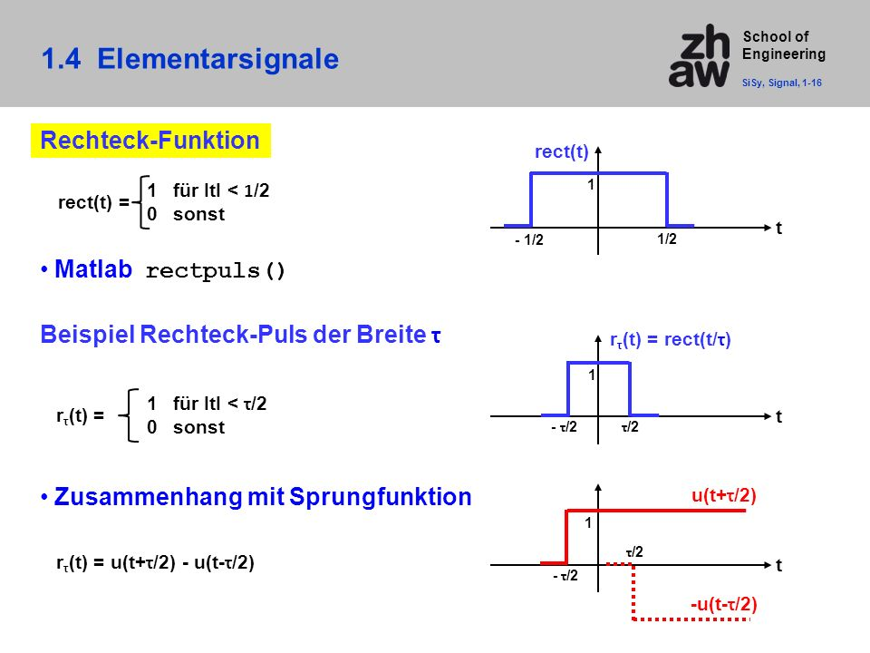 School of Engineering 1.4 Elementarsignale SiSy, Signal, 1-16 Beispiel Rechteck-Puls der Breite τ Zusammenhang mit Sprungfunktion t 1 r τ (t) = rect(t