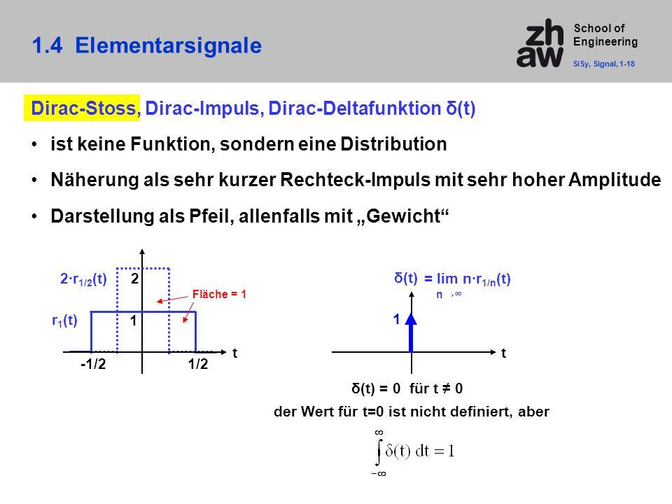 School of Engineering Dirac-Stoss, Dirac-Impuls, Dirac-Deltafunktion δ(t) ist keine Funktion, sondern eine Distribution Näherung als sehr kurzer Recht