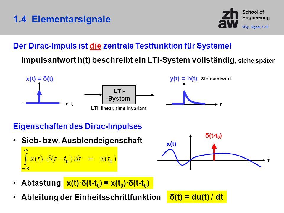 School of Engineering Der Dirac-Impuls ist die zentrale Testfunktion für Systeme! Impulsantwort h(t) beschreibt ein LTI-System vollständig, siehe spät