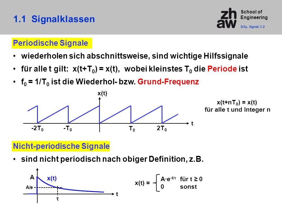 School of Engineering 1.1 Signalklassen SiSy, Signal, 1-2 Periodische Signale wiederholen sich abschnittsweise, sind wichtige Hilfssignale für alle t