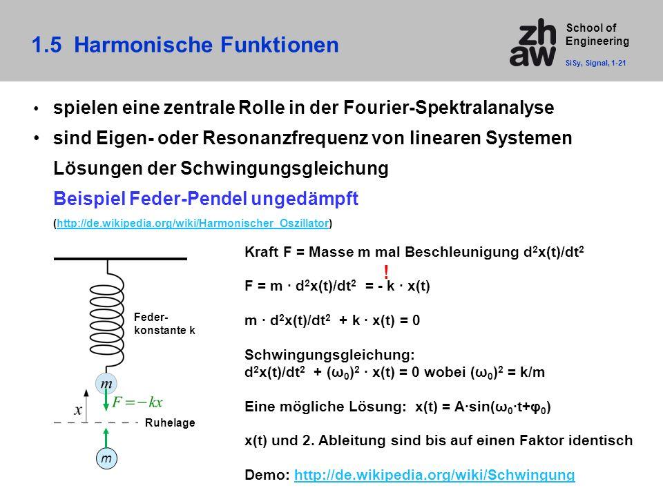 School of Engineering 1.5 Harmonische Funktionen SiSy, Signal, 1-21 spielen eine zentrale Rolle in der Fourier-Spektralanalyse sind Eigen- oder Resona