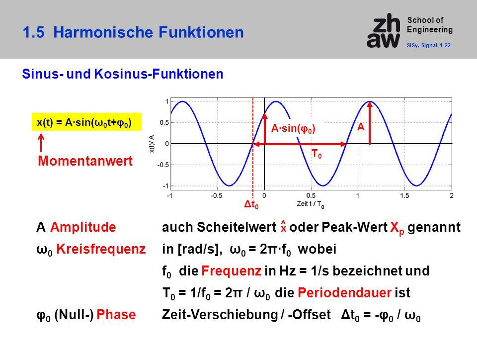 School of Engineering 1.5 Harmonische Funktionen SiSy, Signal, 1-22 Sinus- und Kosinus-Funktionen AAmplitude auch Scheitelwert oder Peak-Wert X p gena