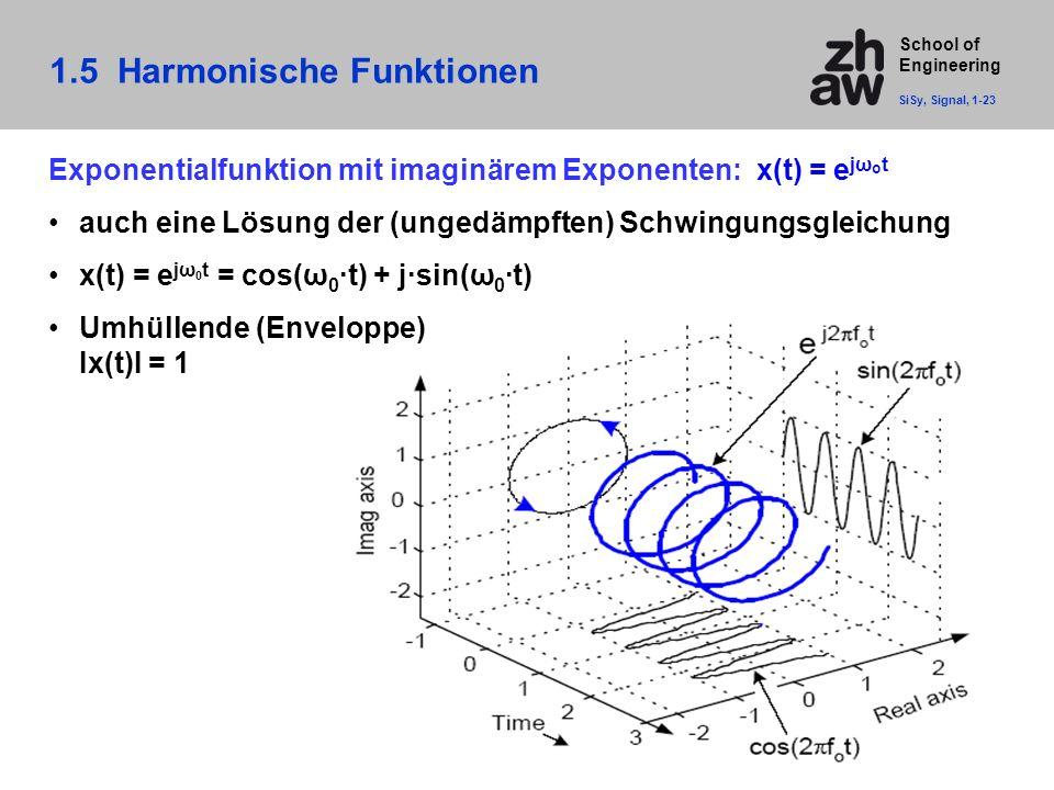 School of Engineering Exponentialfunktion mit imaginärem Exponenten: x(t) = e jω o t auch eine Lösung der (ungedämpften) Schwingungsgleichung x(t) = e