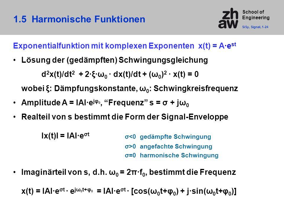 School of Engineering Exponentialfunktion mit komplexen Exponenten x(t) = A·e st Lösung der (gedämpften) Schwingungsgleichung d 2 x(t)/dt 2 + 2·ξ·ω 0