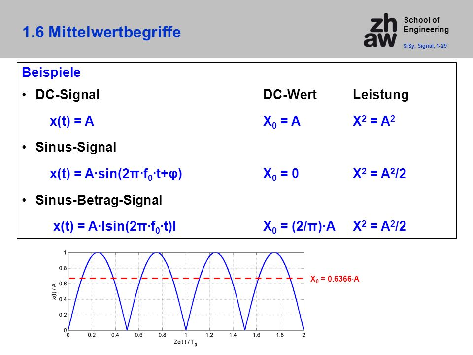 School of Engineering 1.6 Mittelwertbegriffe SiSy, Signal, 1-29 Beispiele DC-SignalDC-WertLeistung x(t) = AX 0 = A X 2 = A 2 Sinus-Signal x(t) = A·sin
