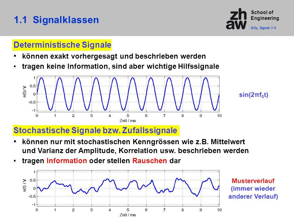 School of Engineering 1.1 Signalklassen Deterministische Signale können exakt vorhergesagt und beschrieben werden tragen keine Information, sind aber