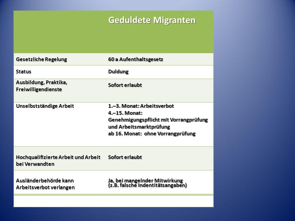 Geduldete Migranten Gesetzliche Regelung 60 a Aufenthaltsgesetz StatusDuldung Ausbildung, Praktika, Freiwilligendienste Sofort erlaubt Unselbstständige Arbeit 1.–3.