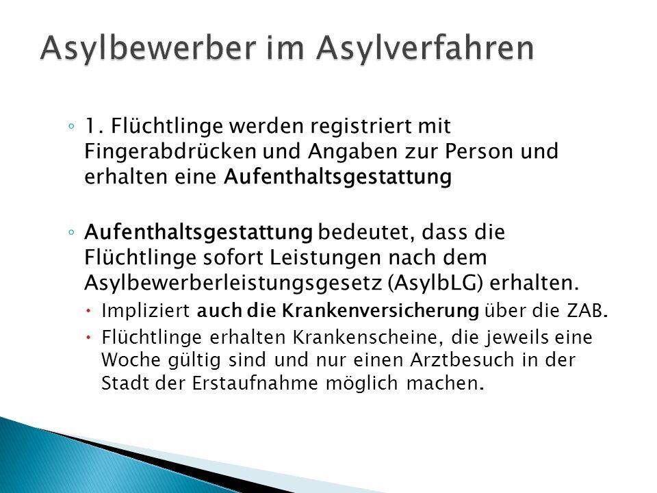 ◦ 1. Flüchtlinge werden registriert mit Fingerabdrücken und Angaben zur Person und erhalten eine Aufenthaltsgestattung ◦ Aufenthaltsgestattung bedeute