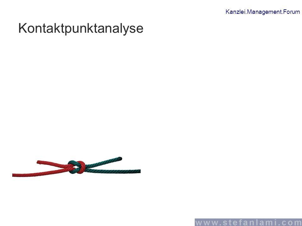 Kanzlei.Management.Forum Kontaktpunktanalyse