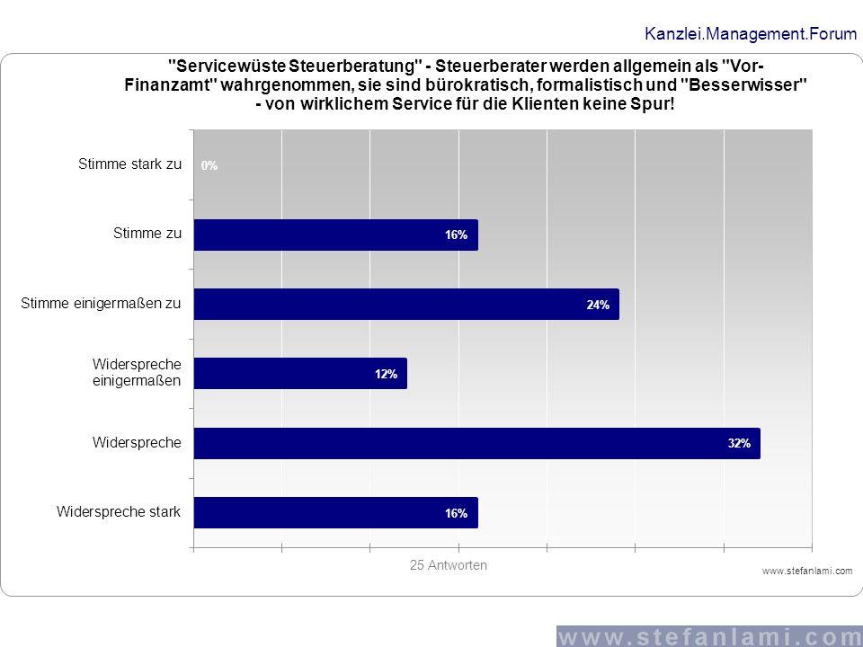 Kanzlei.Management.Forum Service & Systeme