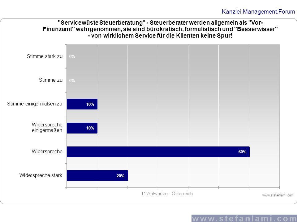 Kanzlei.Management.Forum Service-Ideen