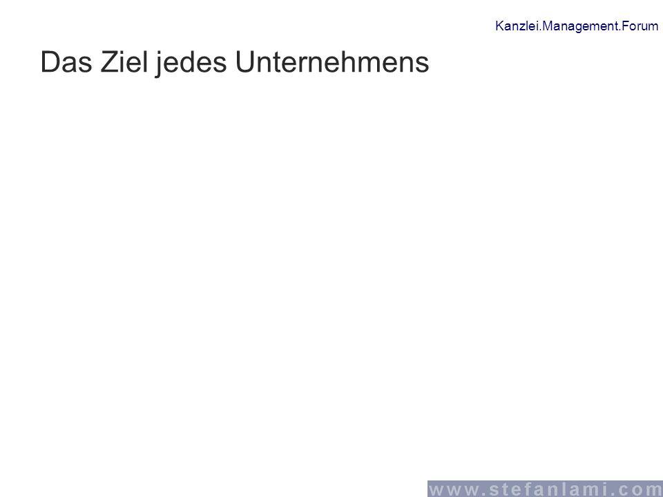 Kanzlei.Management.Forum Das Ziel jedes Unternehmens