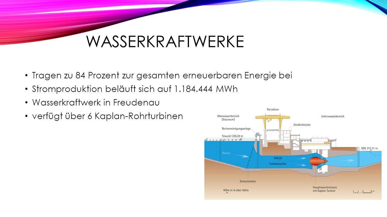 WASSERKRAFTWERKE Tragen zu 84 Prozent zur gesamten erneuerbaren Energie bei Stromproduktion beläuft sich auf 1.184.444 MWh Wasserkraftwerk in Freudena
