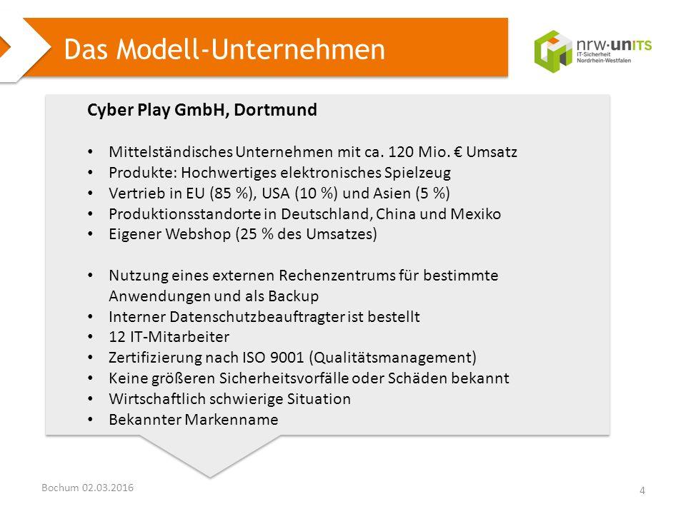 Bochum 02.03.2016 Das Modell-Unternehmen Cyber Play GmbH, Dortmund Mittelständisches Unternehmen mit ca. 120 Mio. € Umsatz Produkte: Hochwertiges elek