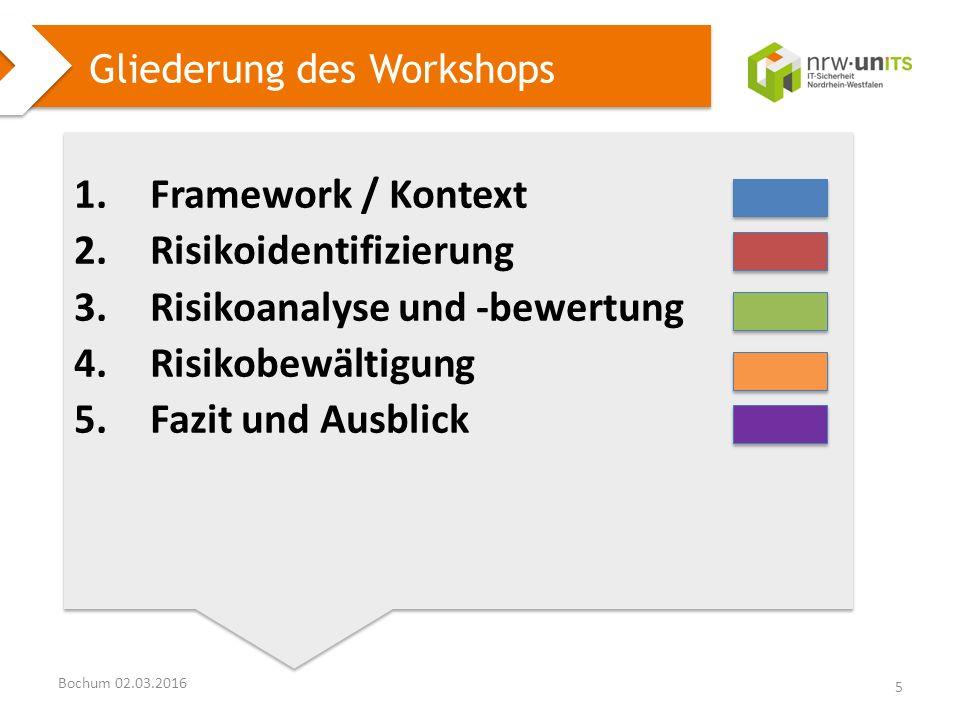 Bochum 02.03.2016 Gliederung des Workshops 1.Framework / Kontext 2.Risikoidentifizierung 3.Risikoanalyse und -bewertung 4.Risikobewältigung 5.Fazit und Ausblick 5