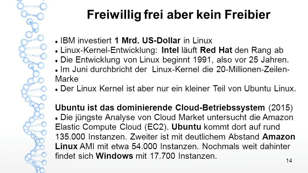 14 Freiwillig frei aber kein Freibier IBM investiert 1 Mrd. US-Dollar in Linux Linux-Kernel-Entwicklung: Intel läuft Red Hat den Rang ab Die Entwicklu