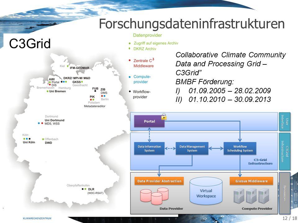 © DKRZ Forschungsdateninfrastrukturen 13.07.2011 Michael Lautenschlager TextGrid WS, Göttingen Collaborative Climate Community Data and Processing Grid – C3Grid BMBF Förderung: I)01.09.2005 – 28.02.2009 II)01.10.2010 – 30.09.2013 C3Grid 12 / 18
