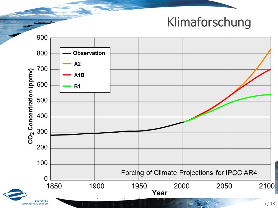 © DKRZ Klimaforschung 13.07.2011 Michael Lautenschlager TextGrid WS, Göttingen Forcing of Climate Projections for IPCC AR4 5 / 18