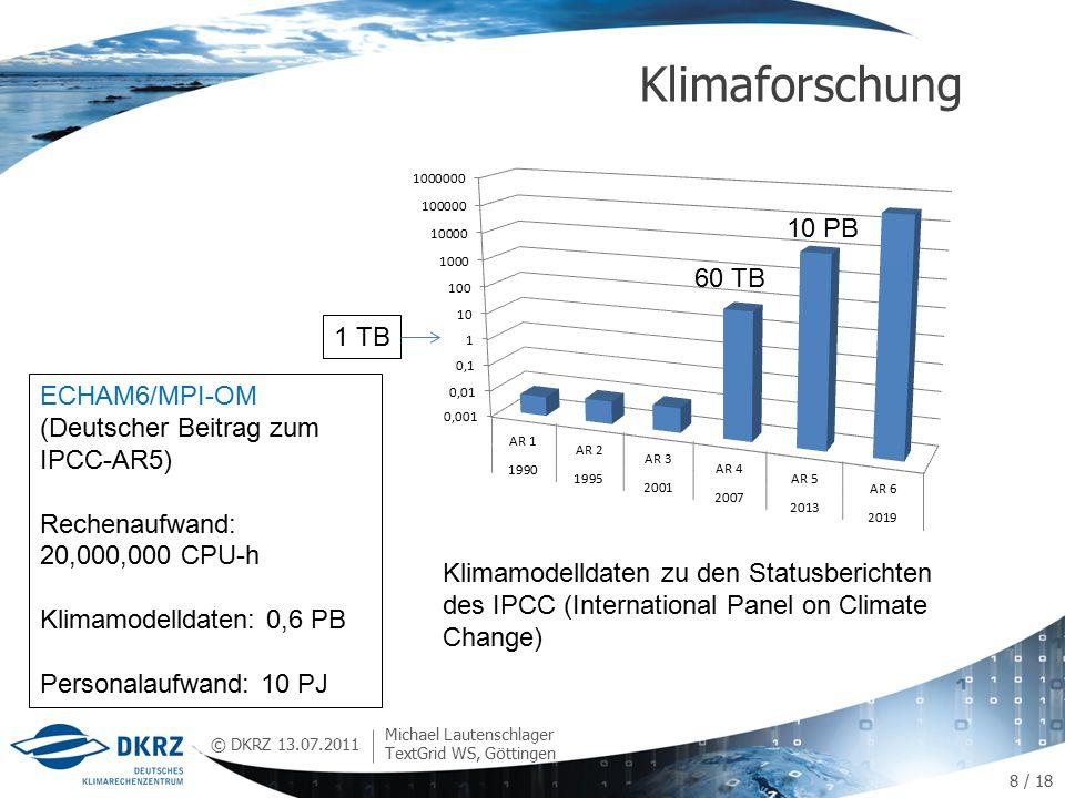 © DKRZ Klimaforschung 13.07.2011 Michael Lautenschlager TextGrid WS, Göttingen Klimamodelldaten zu den Statusberichten des IPCC (International Panel on Climate Change) 1 TB 60 TB 10 PB ECHAM6/MPI-OM (Deutscher Beitrag zum IPCC-AR5) Rechenaufwand: 20,000,000 CPU-h Klimamodelldaten: 0,6 PB Personalaufwand: 10 PJ 8 / 18