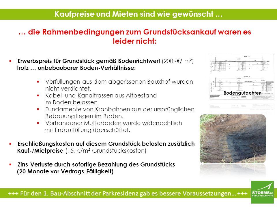  Erwerbspreis für Grundstück gemäß Bodenrichtwert (200,-€/ m²) trotz … unbebaubarer Boden-Verhältnisse:  Verfüllungen aus dem abgerissenen Bauxhof wurden nicht verdichtet.