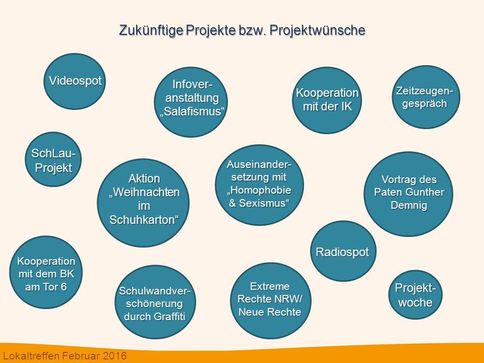 Zukünftige Projekte bzw.