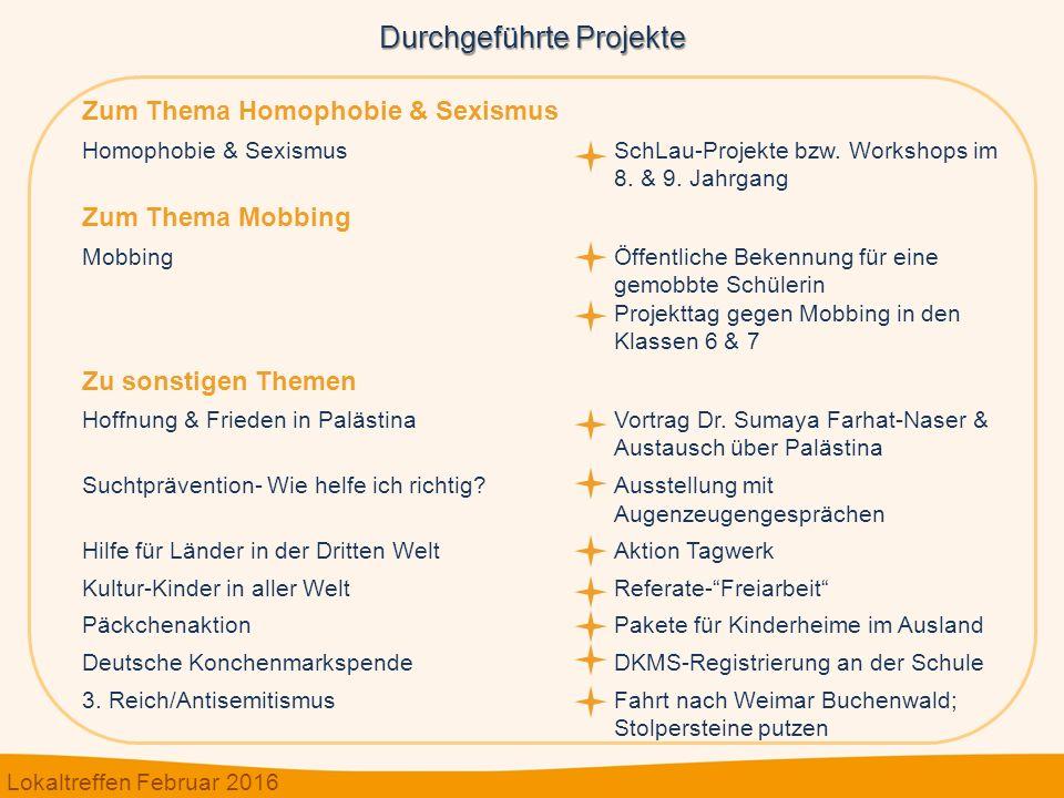 Durchgeführte Projekte Zum Thema Homophobie & Sexismus Homophobie & SexismusSchLau-Projekte bzw.