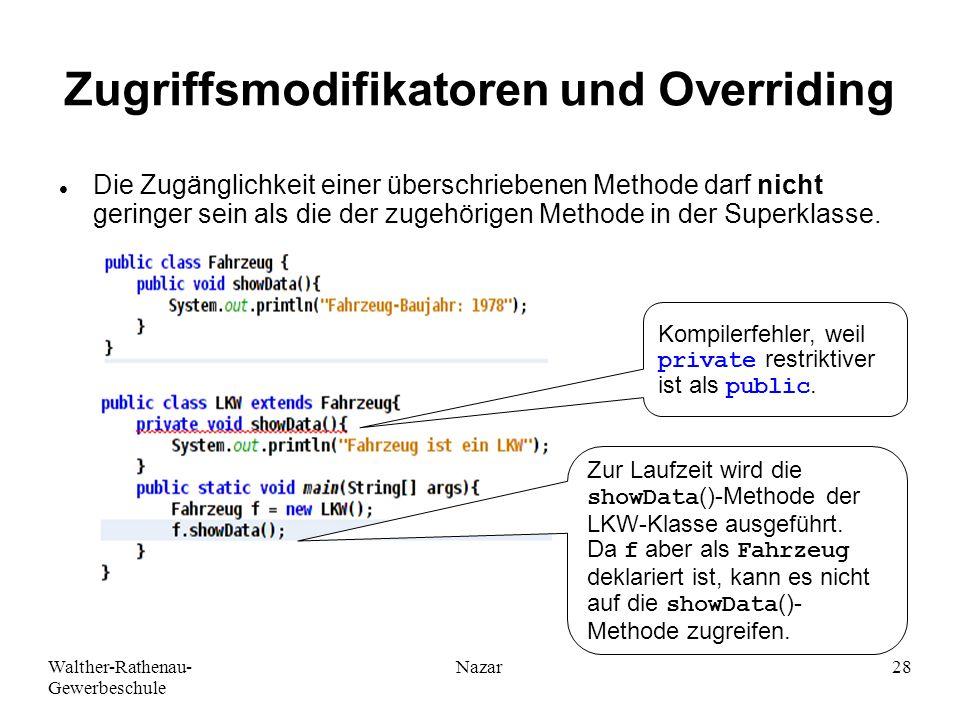 Walther-Rathenau- Gewerbeschule Nazar28 Zugriffsmodifikatoren und Overriding Die Zugänglichkeit einer überschriebenen Methode darf nicht geringer sein