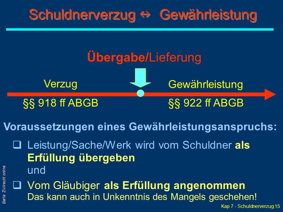 Kap 7 - Schuldnerverzug 15 Barta: Zivilrecht online qLeistung/Sache/Werk wird vom Schuldner als Erfüllung übergeben und qVom Gläubiger als Erfüllung angenommen Das kann auch in Unkenntnis des Mangels geschehen.