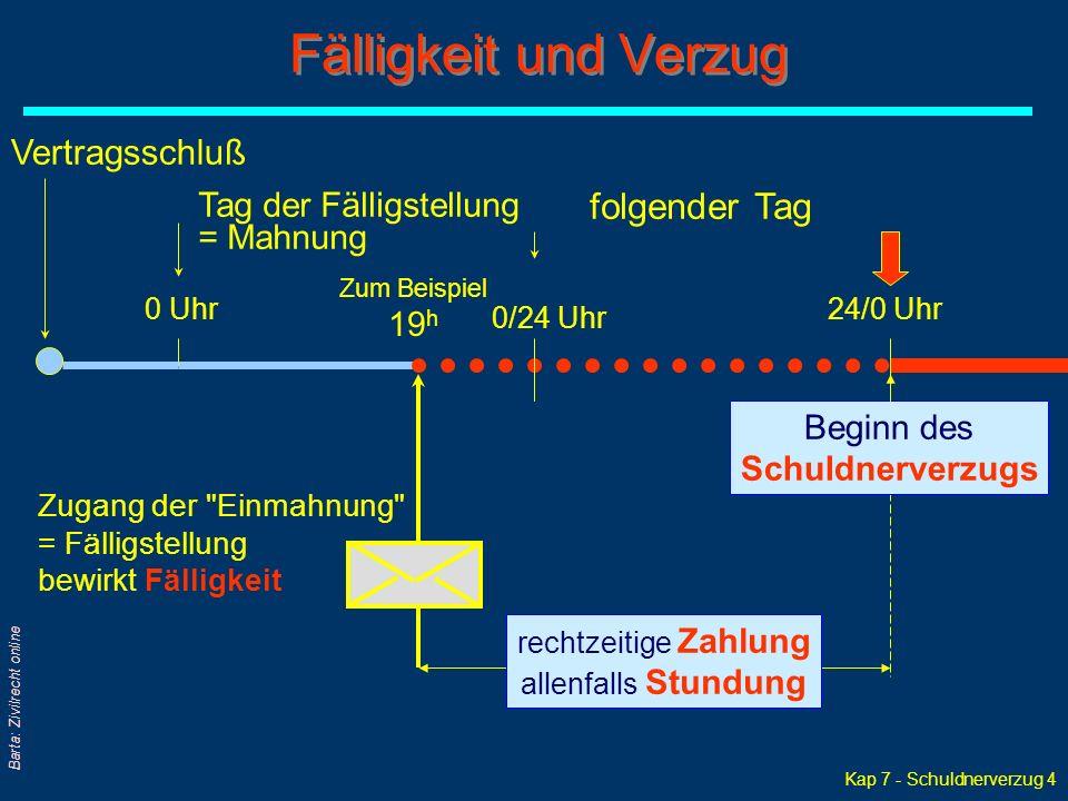 Kap 7 - Schuldnerverzug 4 Barta: Zivilrecht online Fälligkeit und Verzug Zugang der