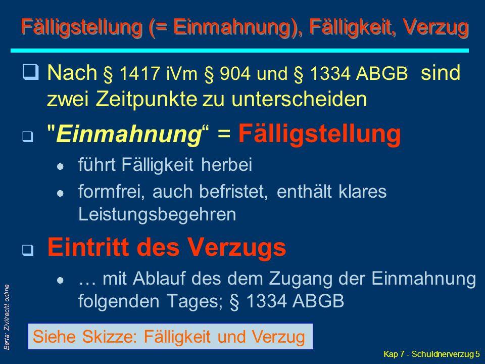 Kap 7 - Schuldnerverzug 5 Barta: Zivilrecht online qNach § 1417 iVm § 904 und § 1334 ABGB sind zwei Zeitpunkte zu unterscheiden q