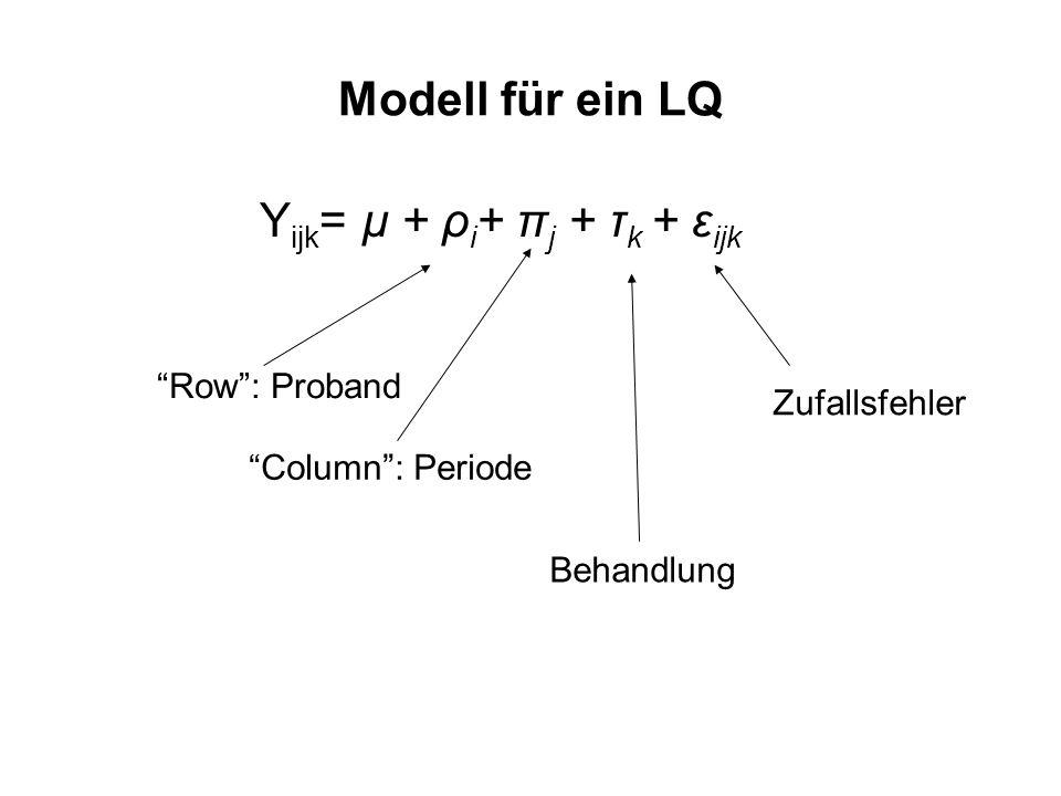 """Modell für ein LQ Y ijk = μ + ρ i + π j + τ k + ε ijk """"Row"""": Proband """"Column"""": Periode Behandlung Zufallsfehler"""