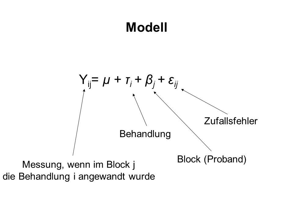 Modell Y ij = μ + τ i + β j + ε ij Messung, wenn im Block j die Behandlung i angewandt wurde Behandlung Block (Proband) Zufallsfehler