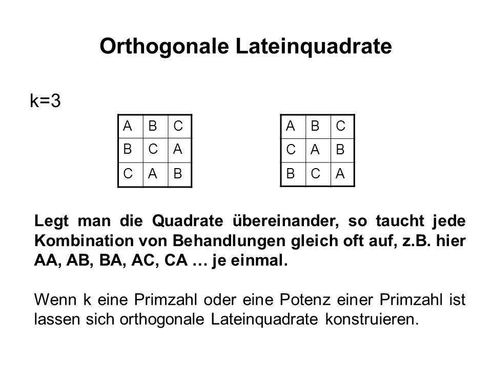 Orthogonale Lateinquadrate k=3 ABC BCA CAB ABC CAB BCA Legt man die Quadrate übereinander, so taucht jede Kombination von Behandlungen gleich oft auf,