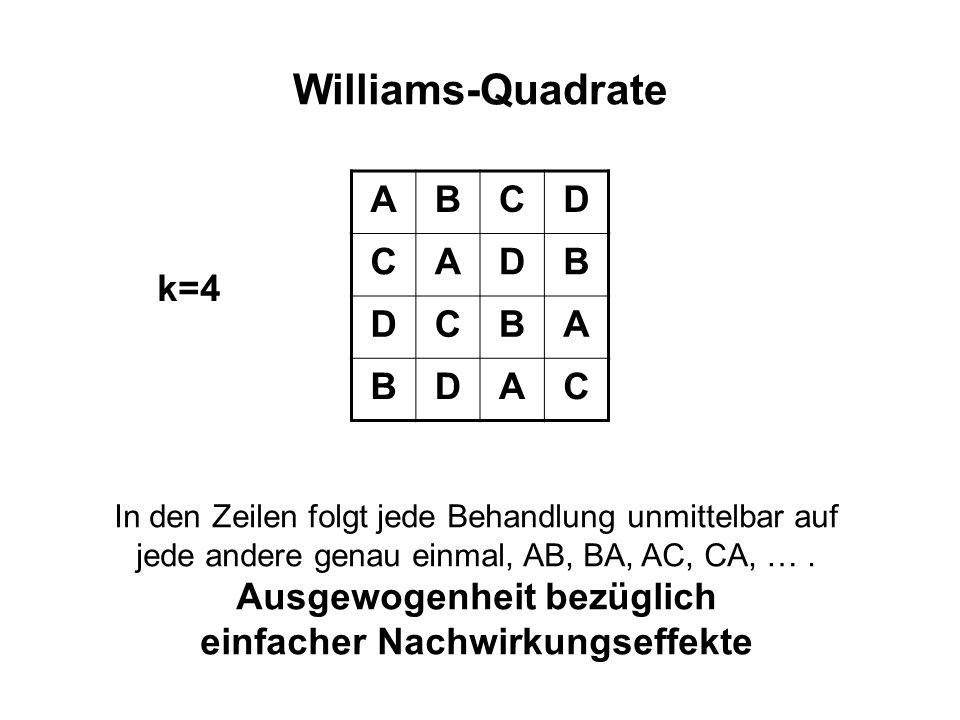 Williams-Quadrate ABCD CADB DCBA BDAC k=4 In den Zeilen folgt jede Behandlung unmittelbar auf jede andere genau einmal, AB, BA, AC, CA, ….