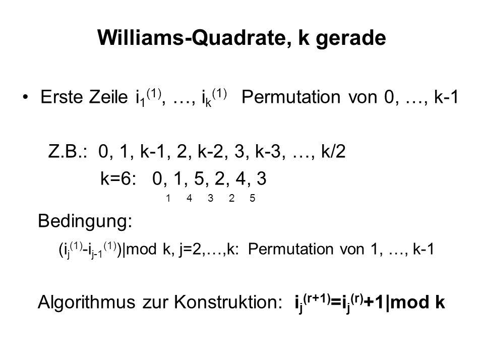 Williams-Quadrate, k gerade Erste Zeile i 1 (1), …, i k (1) Permutation von 0, …, k-1 Z.B.: 0, 1, k-1, 2, k-2, 3, k-3, …, k/2 k=6: 0, 1, 5, 2, 4, 3 1 4 3 2 5 Bedingung: (i j (1) -i j-1 (1) )|mod k, j=2,…,k: Permutation von 1, …, k-1 Algorithmus zur Konstruktion: i j (r+1) =i j (r) +1|mod k