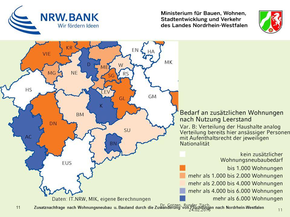 11 Zusatznachfrage nach Wohnungsneubau u. Bauland durch die Zuwanderung von Flüchtlingen nach Nordrhein-Westfalen Daten: IT.NRW, MIK, eigene Berechnun