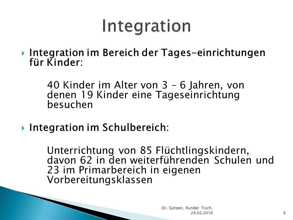  Integration im Bereich der Tages-einrichtungen für Kinder: 40 Kinder im Alter von 3 – 6 Jahren, von denen 19 Kinder eine Tageseinrichtung besuchen 