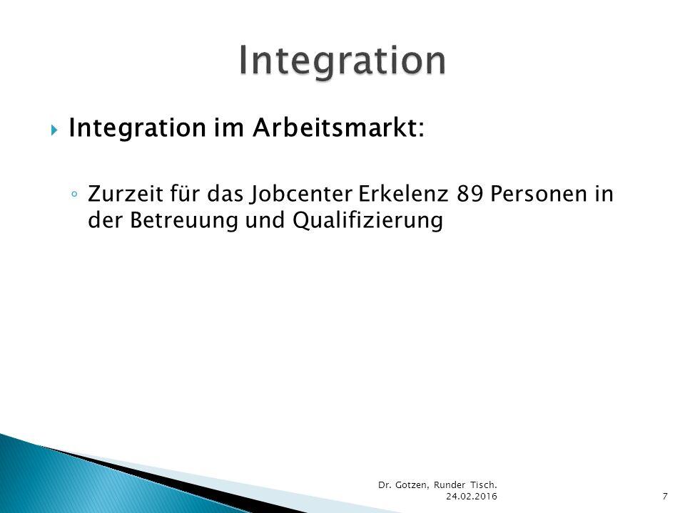  Integration im Arbeitsmarkt: ◦ Zurzeit für das Jobcenter Erkelenz 89 Personen in der Betreuung und Qualifizierung Dr. Gotzen, Runder Tisch. 24.02.20