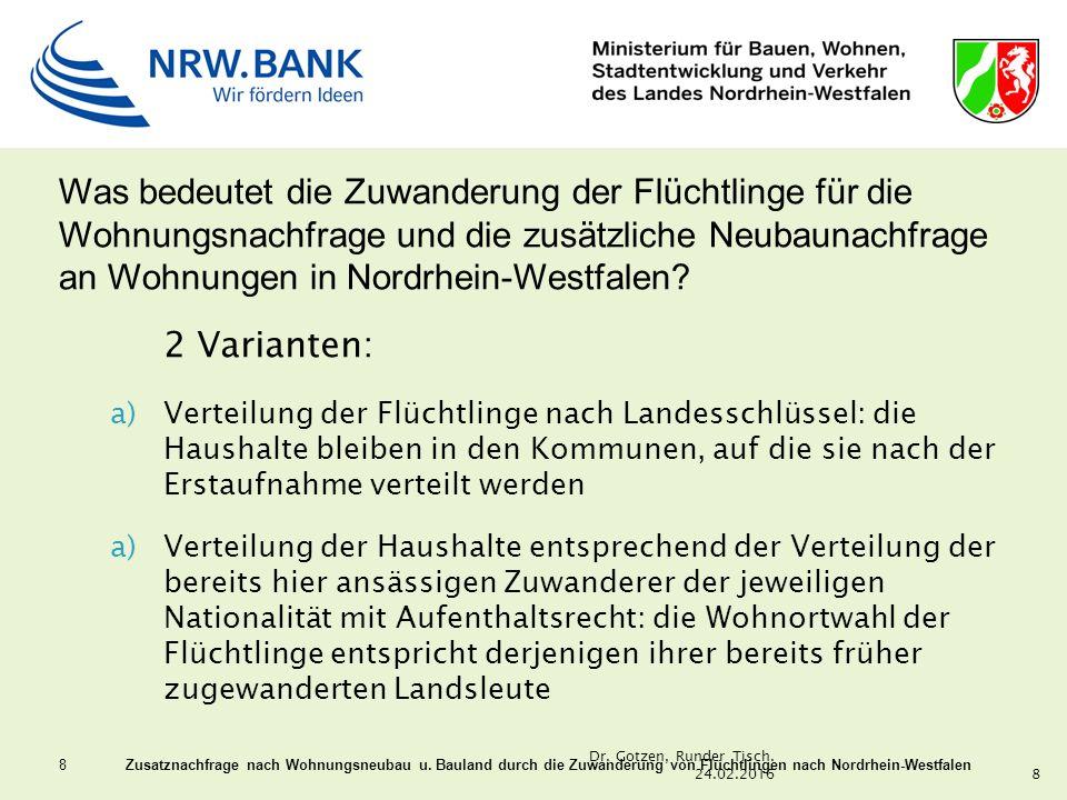 Was bedeutet die Zuwanderung der Flüchtlinge für die Wohnungsnachfrage und die zusätzliche Neubaunachfrage an Wohnungen in Nordrhein-Westfalen? 8 Zusa