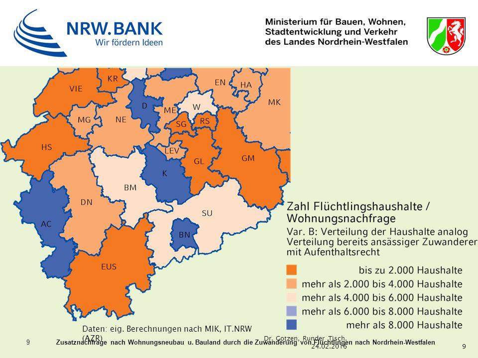 9 Zusatznachfrage nach Wohnungsneubau u. Bauland durch die Zuwanderung von Flüchtlingen nach Nordrhein-Westfalen Daten: eig. Berechnungen nach MIK, IT